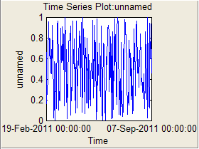 Timeseries plot fix (note x tick labels)