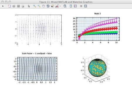 Mixing Matlab and Waterloo subplots