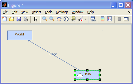 JGraph example within a Matlab figure (the graph is fully interactive)