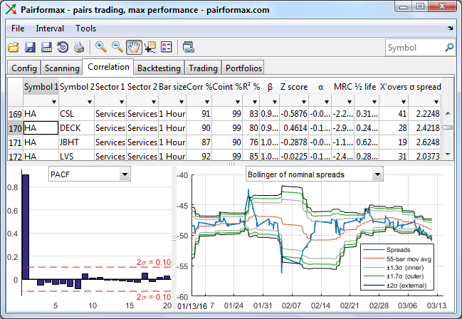 Matlab-based pairs-trading, backtest and analysis application