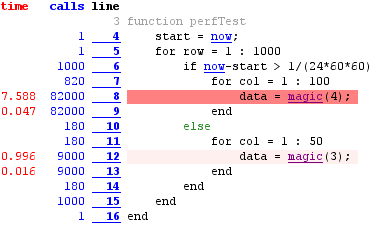 After: monospaced profiling report