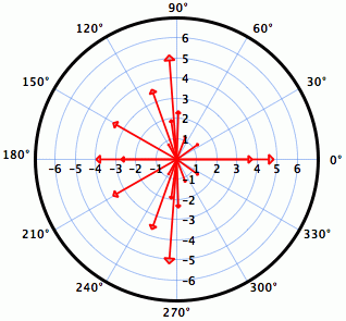 Waterloo compass chart (click for details)