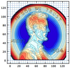 Waterloo contour plot of Matlab's penny image