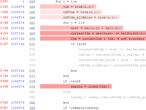 Profiling results for top part of the main loop